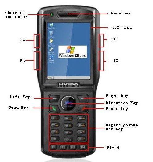 Handhelds LF rfid reader,handheld nfc reader,Handheld RFID reader,RFID smart card reader,Handheld rfid readers