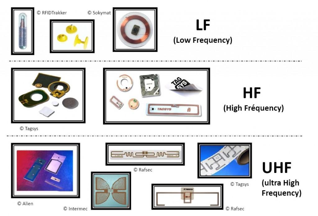 UHF-RFID-tag
