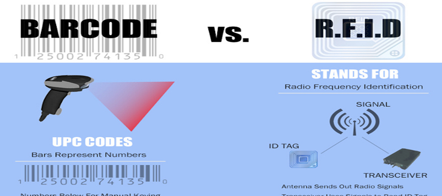 barcode-and-rfid