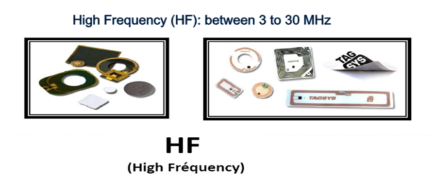 High-Frequency-RFID