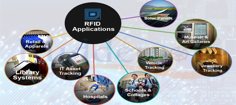 rfid-application