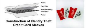 Blocking RFID Sleeve