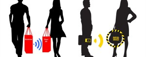 how to protect credit cards from rfid theft
