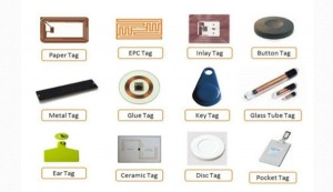 Radio Frequency Identification Tag