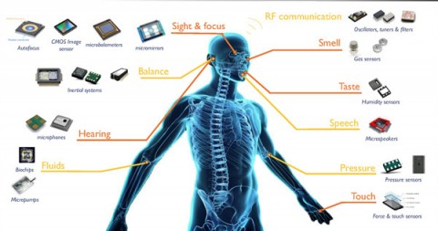 """InternetofEverything"""" including MEMS and RFID tag"""