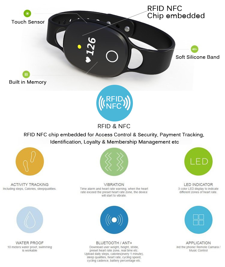 RFID fitness activity tracker wristband