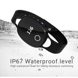 wristband peodmeter