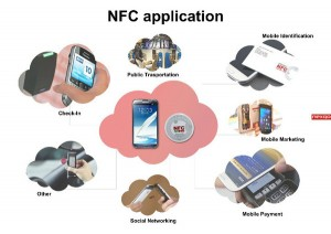 iPhone unlock NFC