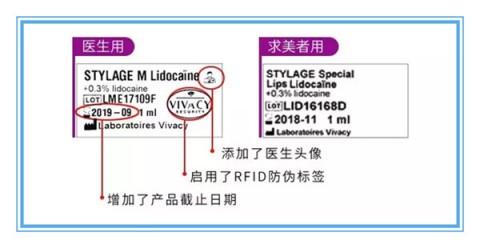 RFID anti-counterfeit label