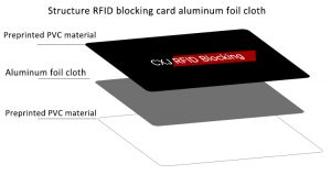 rfid bolcking cards