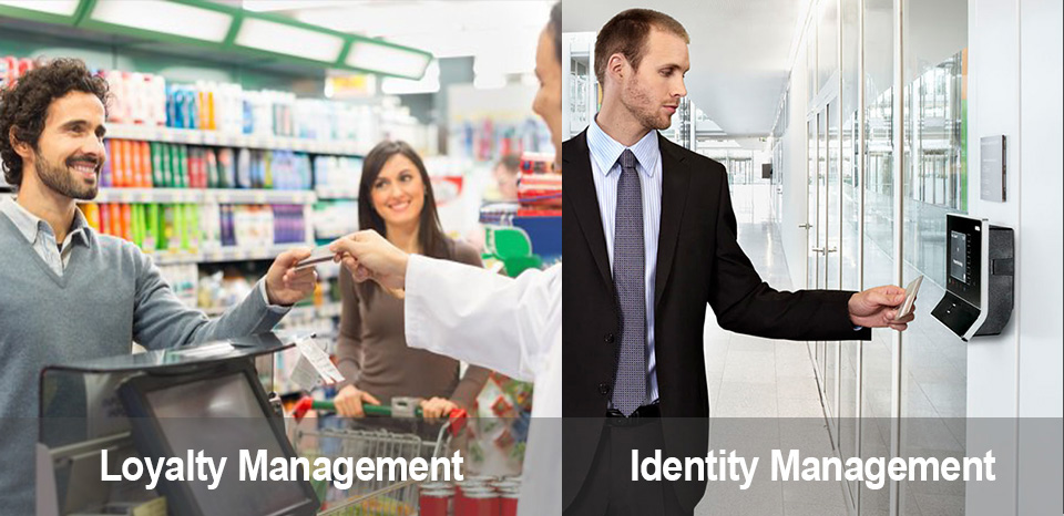 Loyalty Management Identity Management