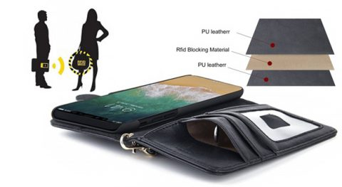 what is RFID protection