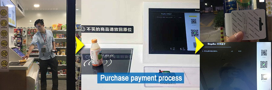The purchase and payment process of unmanned retail stores