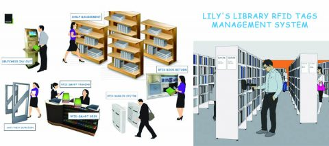 LIBRARY-RFID-TAGS-MANAGEMENT-SYSTEM