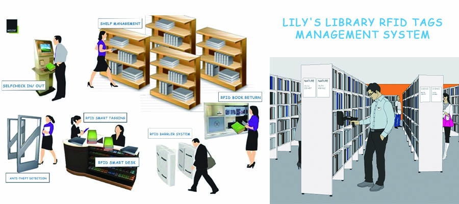 LIBRARY RFID TAGS MANAGEMENT SYSTEM